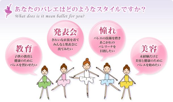 あなたのバレエはどのようなスタイルですか?